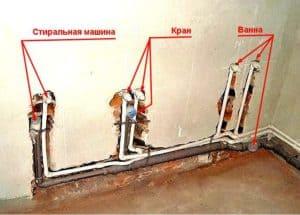 перекрытие горячего и холодного водоснабжения в ванной