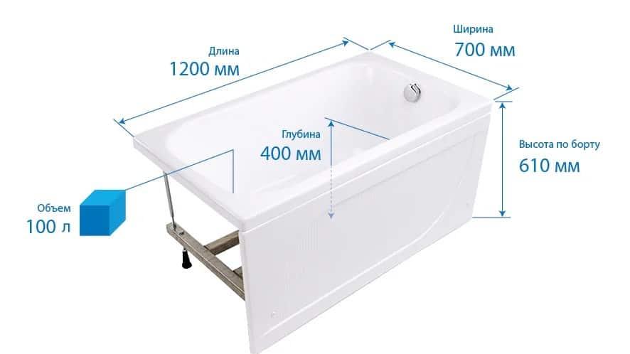 ванна 1200 на 700