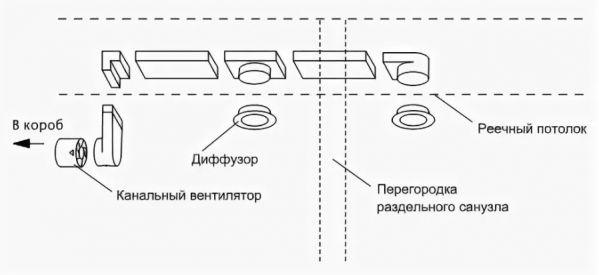 Схема вентиляции в ванной и туалете