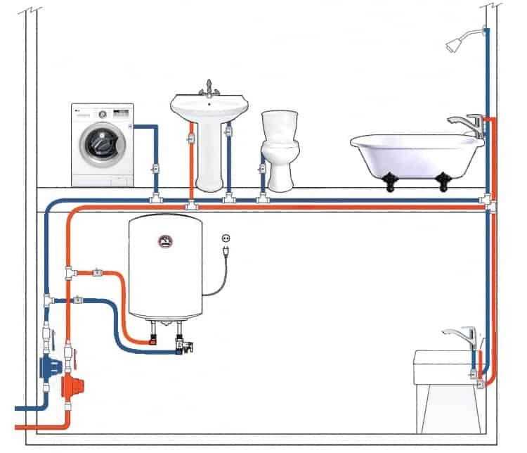 Подвод воды к раковине в ванной