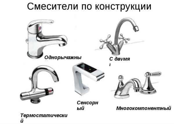 Основные виды смесителей