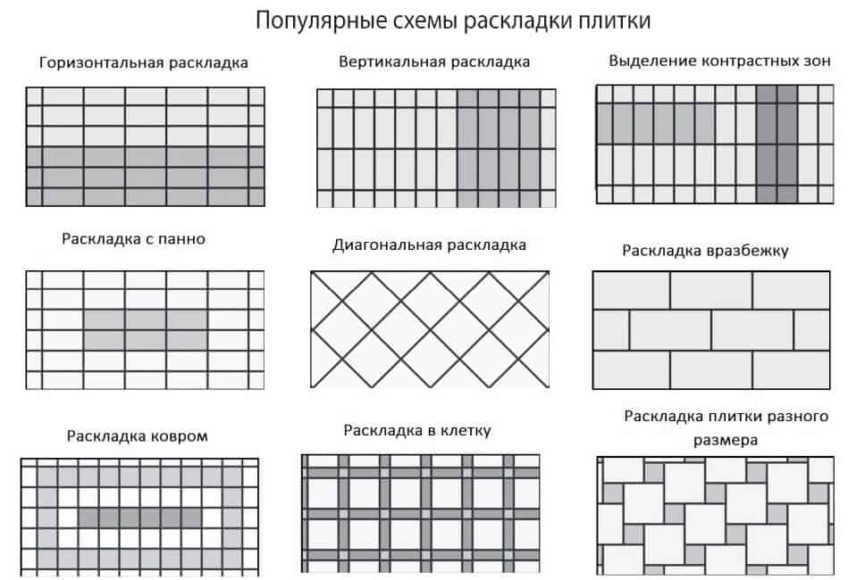 Популярные схемы для раскладки плитки