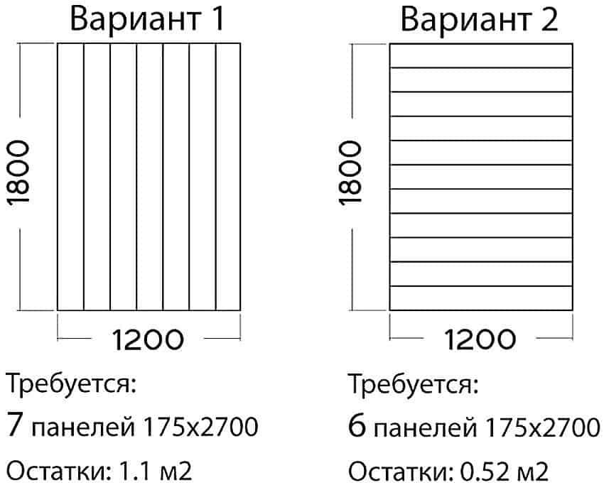 Расчет количества материалов