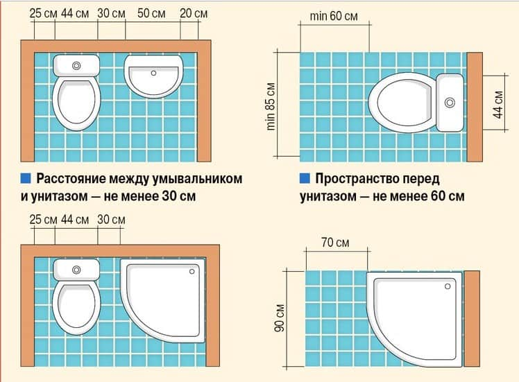 Расстояние между сантехникой