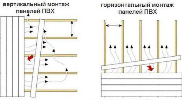 разместить, зафиксировать планку (горизонтально или вертикально)